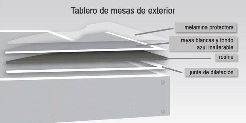 características tablero de mesas de ping pong de exterior